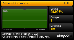 AllisonHouse.com Website Uptime