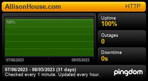 AllisonHouse.com Website Uptime