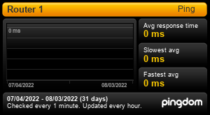 Uptime Report for Router 1: Last 30 days