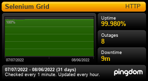 Uptime Report for Selenium Grid: Last 30 days