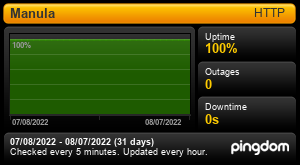 Uptime Report for Manula: Last 30 days