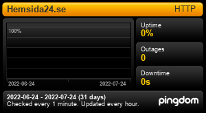 Uptime Report for Hemsida24.se: Last 30 days