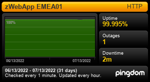 Uptime Report for ManageMySpa (EMEA): Last 30 days