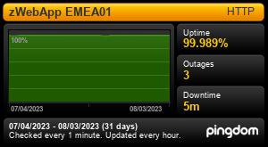Uptime Report for ManageMySpa (EMEA): Last 30 days