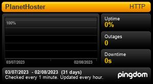 Temps de réponse PlanetHoster