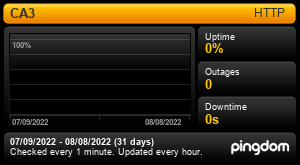 Uptime Report for CA3: Last 30 days