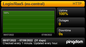 Uptime Report for Login/RaaS (eu-central): Last 30 days