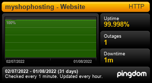 Uptime Report for myshophosting - Website: Last 30 days