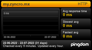 Response time for my.zyncro.mx: Last 30 days