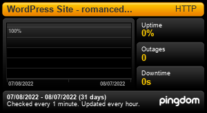 Uptime Report for romancedivas.com: Last 30 days