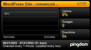 Uptime Report for romancedivas.com: Last 30 days