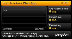 Uptime Report for Pod Trackers Web App: Last 30 days