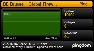 Uptime Report for BE Brussel - Global Firewalls Status: Last 30 days