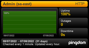 Uptime Report for Admin (sa-east): Last 30 days