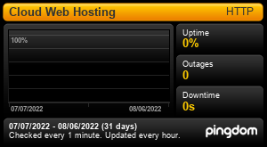 Uptime Report for Cloud Web Hosting: Last 30 days