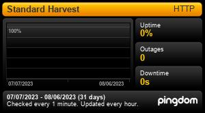 Uptime Report for Standard Harvest: Last 30 days