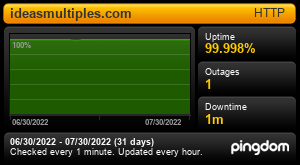 Uptime Report for ideasmultiples.com: Last 30 days