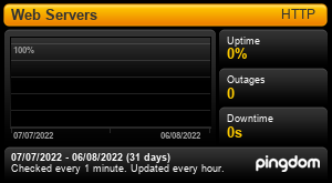 Uptime Report for Web Servers: Last 30 days