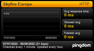 Uptime Report for Skyfire Europe: Last 30 days