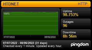 Uptime Report for HTDNET: Last 30 days