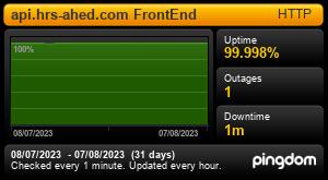 Informe de Tiempo de Operación para api.hrs-ahed.com FrontEnd: Últimos 30 días