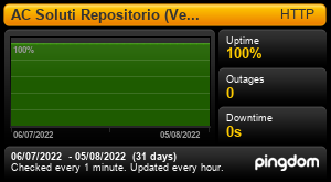 Uptime Report