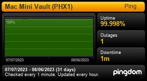 Uptime Report for Mac Mini Vault (PHX1): Last 30 days