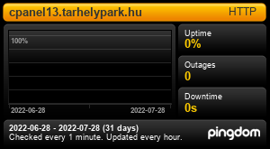 Uptime Report for cpanel13.tarhelypark.hu: Last 30 days