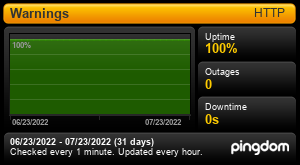 Uptime Report for Warnings: Last 30 days