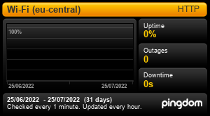 Uptime Report for Wi-Fi (eu-central): Last 30 days