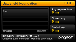 Uptime Report for Battlefield Foundation: Last 30 days