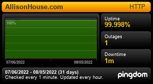 Uptime Report for AllisonHouse.com: Last 30 days
