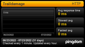 Uptime Report for Traildamage: Last 30 days