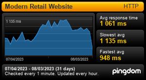 Uptime Report for Modern Retail Website: Last 30 days