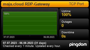 Erreichbarkeit des maja.cloud RDP-Zugangs: Lezte 30 Tage