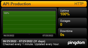 Uptime Report for API Production: Last 30 days