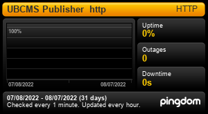 Uptime Report for UBCMS Publisher: Last 30 days