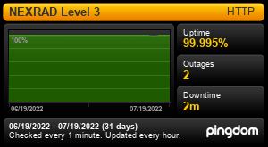 Uptime Report for NEXRAD Level 3: Last 30 days