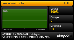 Uptime Report for www.manta.hr: Last 30 days