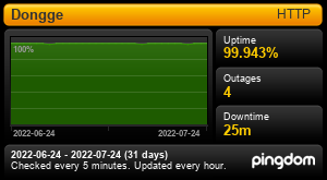 Uptime Report for Servidor Dedicado: Last 30 days