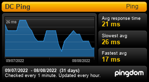 Uptime Report for DC Ping: Last 30 days