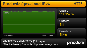 Uptime Report for productie.zaaksysteem.nl: Last 30 days