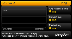 Uptime Report for Router 2: Last 30 days