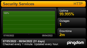 Uptime Report for Security Services: Last 30 days