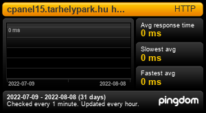 Response time Report for cpanel15.tarhelypark.hu http: Last 30 days