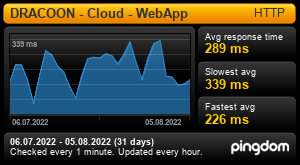 Uptime Report for Web Interface dataspace.ssp-europe.eu: Last 30 days