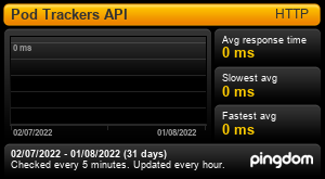 Uptime Report for Pod Trackers API: Last 30 days
