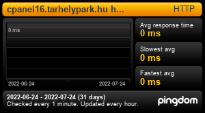 Response time Report for cpanel16.tarhelypark.hu http: Last 30 days