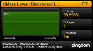 Uptime Report for UMass Lowell Blackboard Learn: Last 30 days