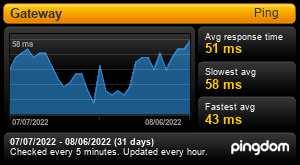 Uptime Report for Gateway: Last 30 days